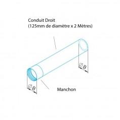 Conduit droit avec manchon - 2 mètres  - IP 125/2000 - IN25 WineMaster
