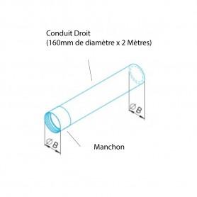 Conduit droit avec manchon - 2 mètres  - IP 160/2000 - IN25 WineMaster